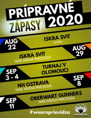Prípravné zápasy BC Prievidza 2020