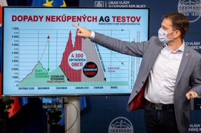 Premiér Matovič chce ďalšie celoplošné testovanie – najneskôr od budúceho víkendu chce otestovať všetky okresy